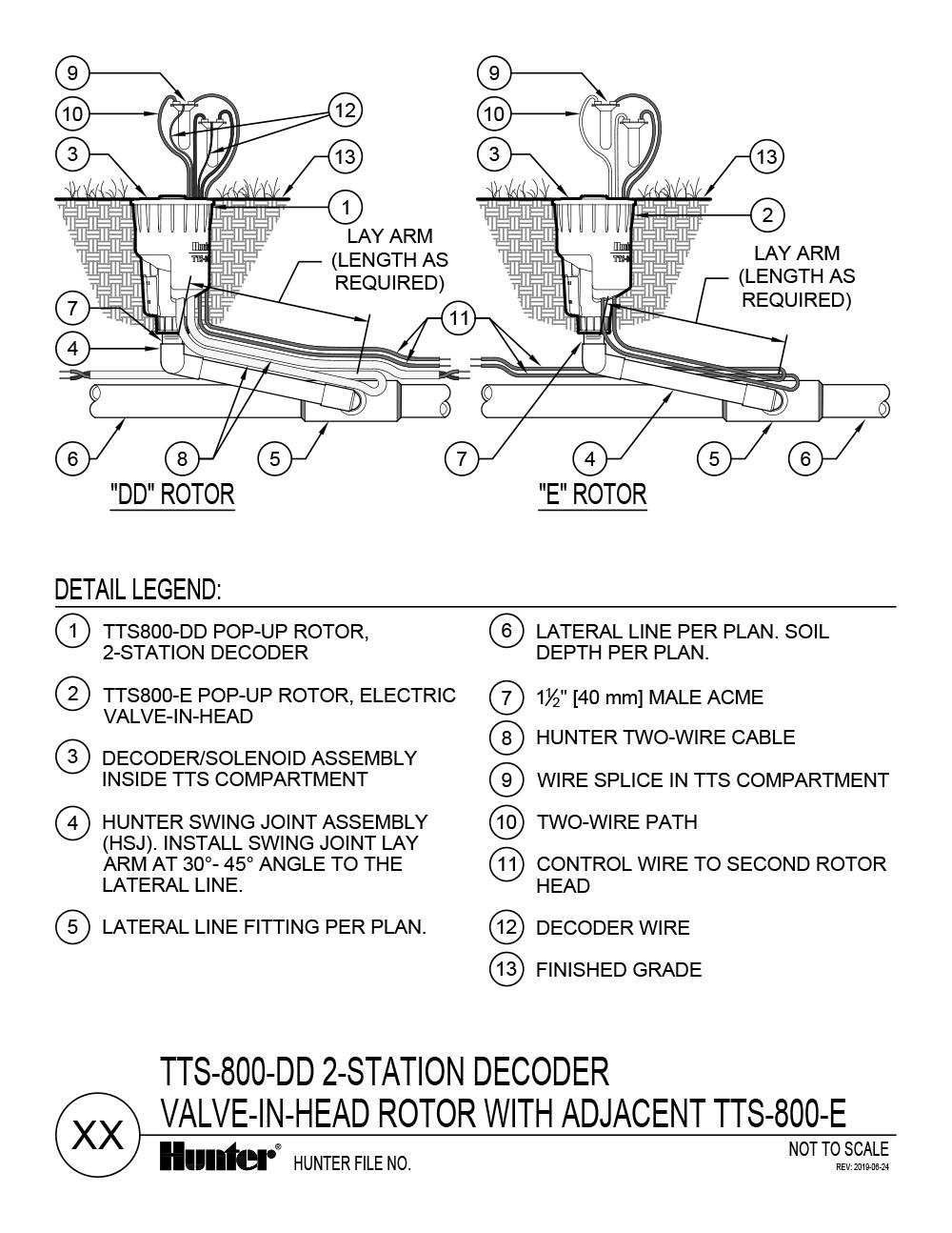 CAD - TTS-800-DD 2-Station Decoder with Adjacent TTS-800-E