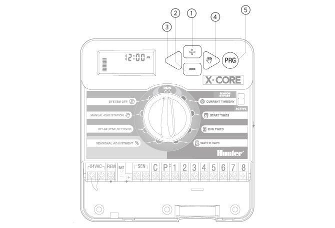 X-Core Components Control Buttons Switches