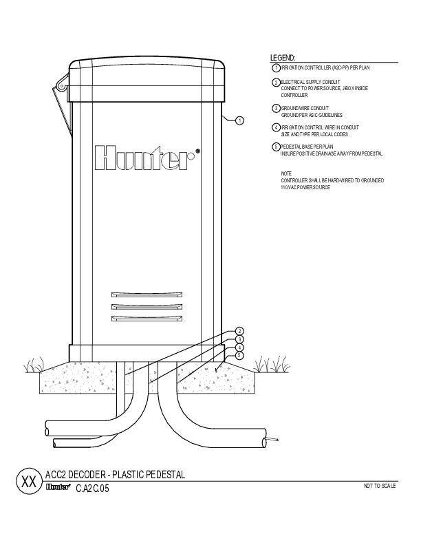 CAD - ACC2 Decoder Plastic Pedestal