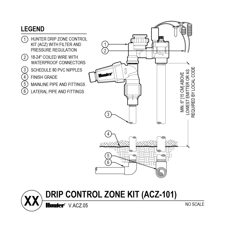 CAD - ACZ-101