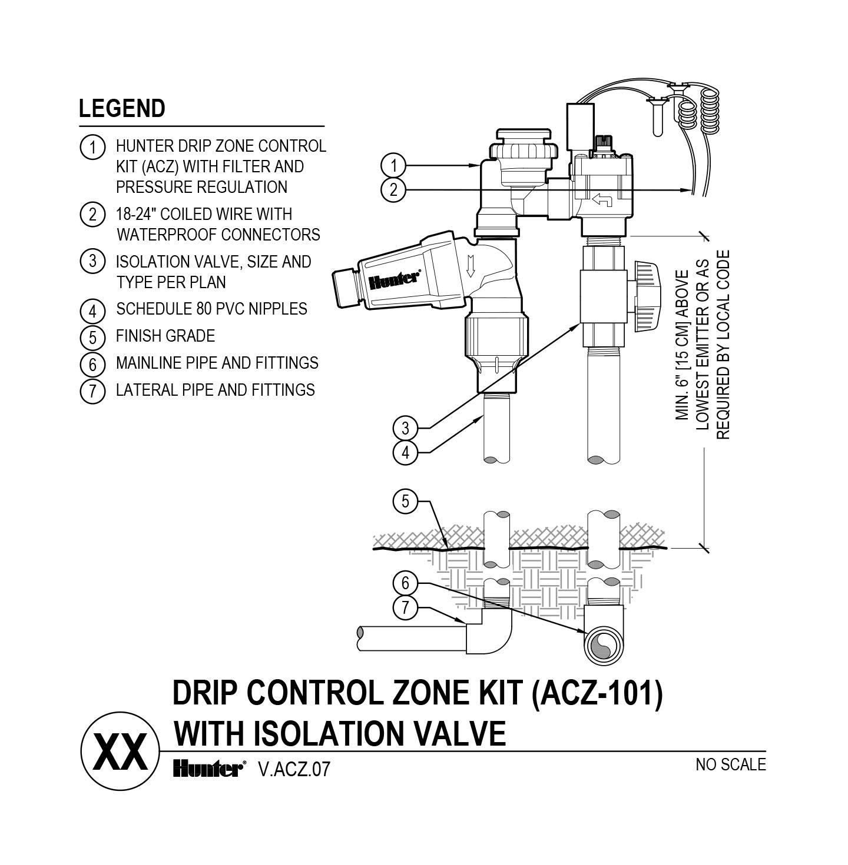 CAD - ACZ-101 with Shutoff Valve