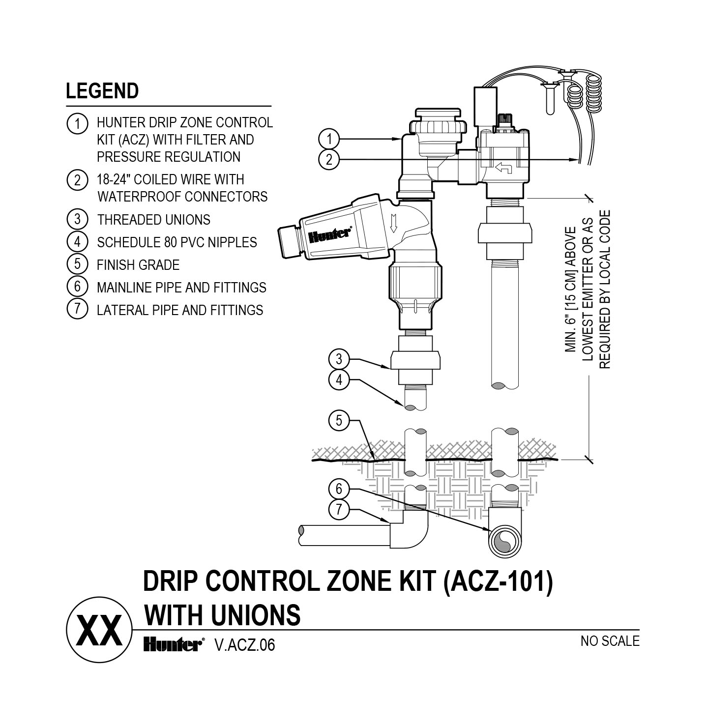 Drip Control Zone Kits | Hunter Industries on drilling diagram, electricians diagram, solar panels diagram, panel wiring icon, rslogix diagram, troubleshooting diagram, assembly diagram, installation diagram, plc diagram, instrumentation diagram, telecommunications diagram, grounding diagram,