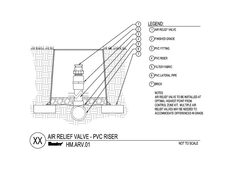 CAD - Air Relief PVC Riser