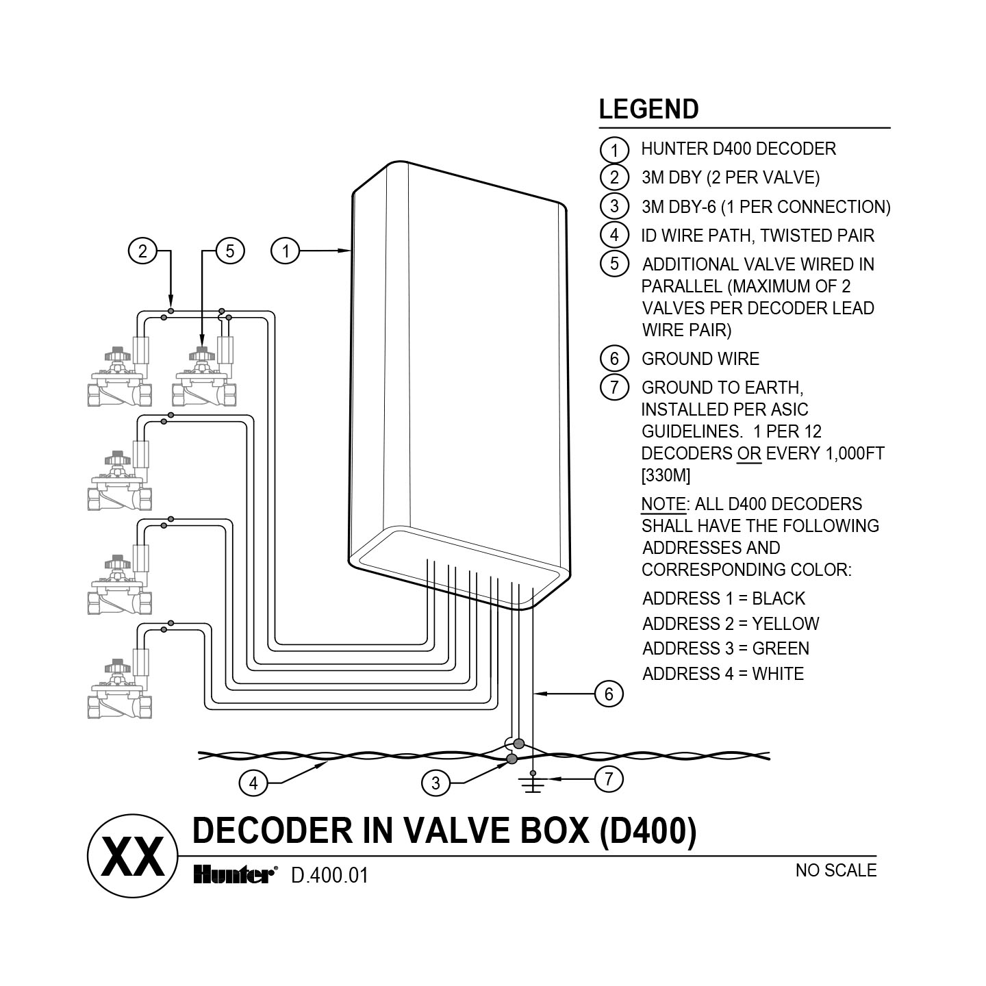 CAD - pilot decoders-d.400.01