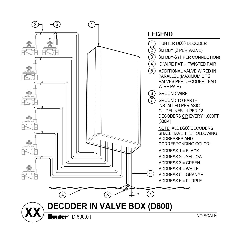 CAD - pilot decoders-d.600.01