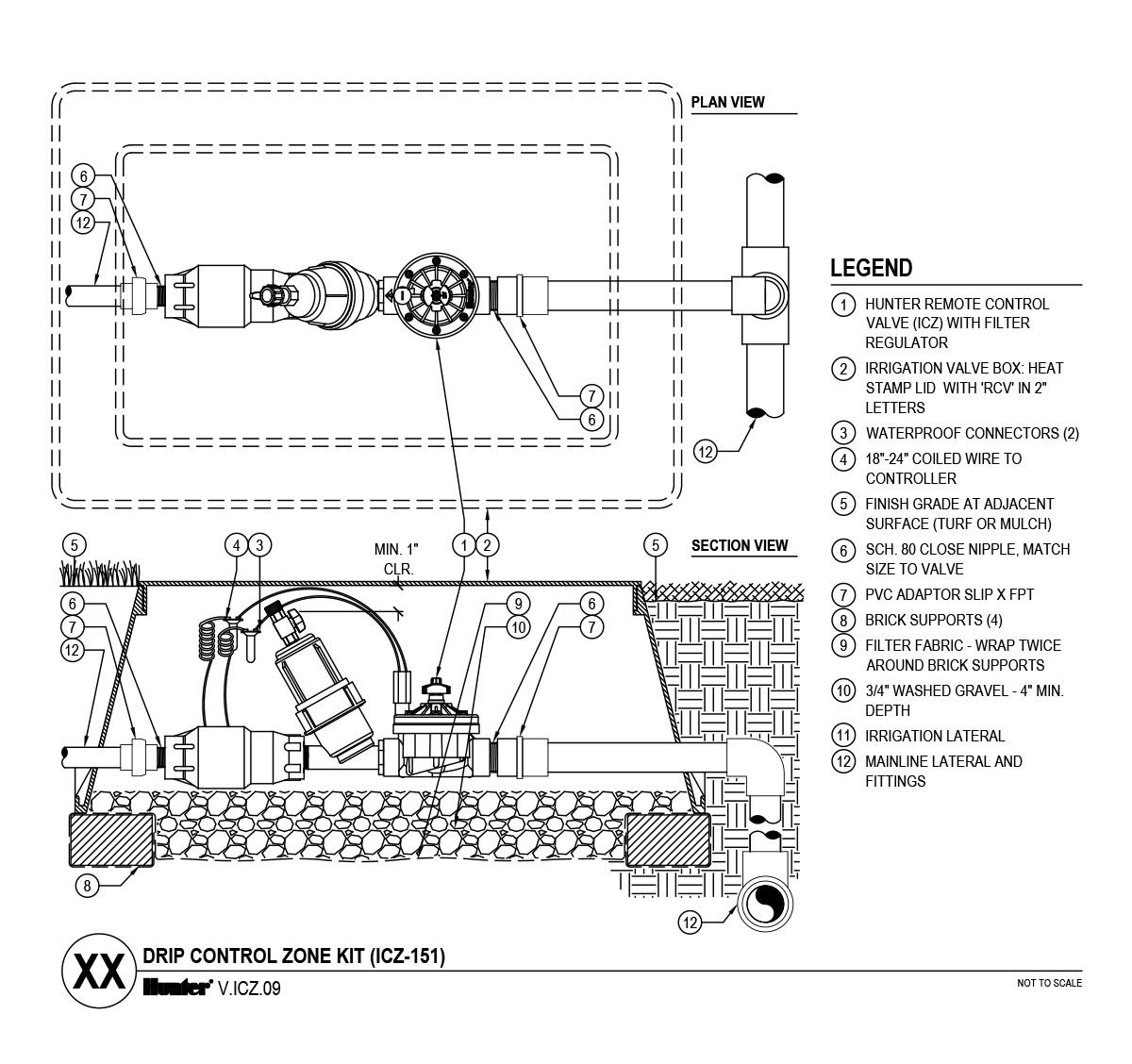 CAD - Drip Control Zone Kit (ICZ-151)