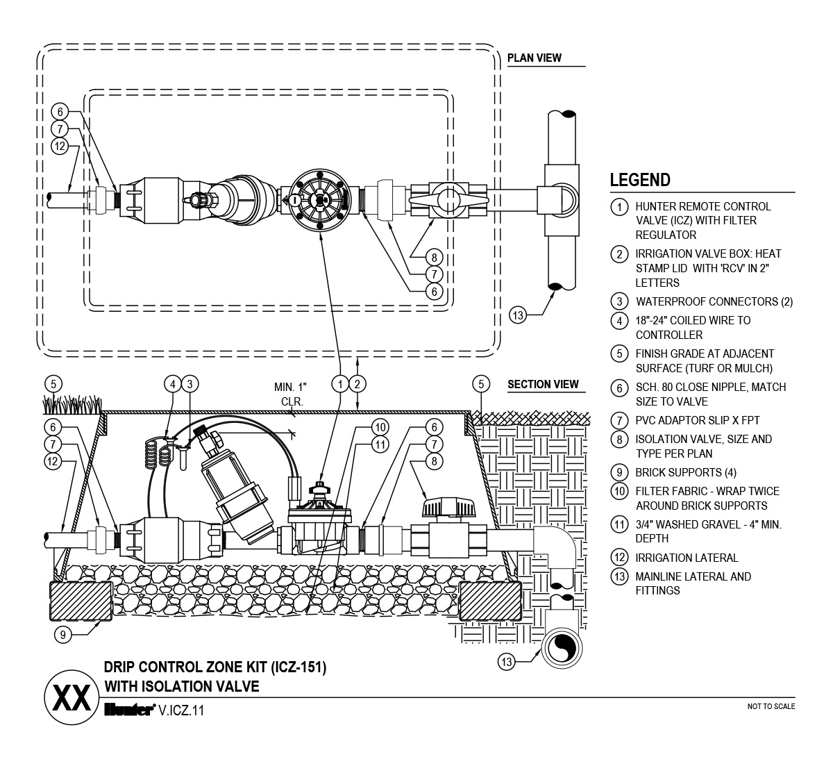 CAD - Drip Control Zone Kit (ICZ-151) with isolation valve