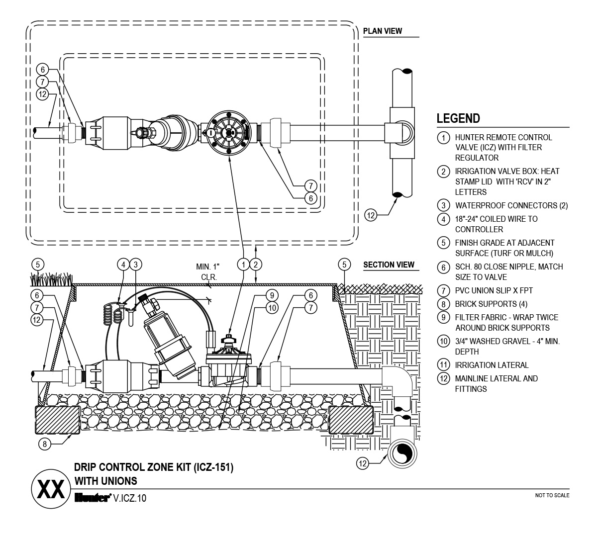 CAD - Drip Control Zone Kit (ICZ-151) with unions