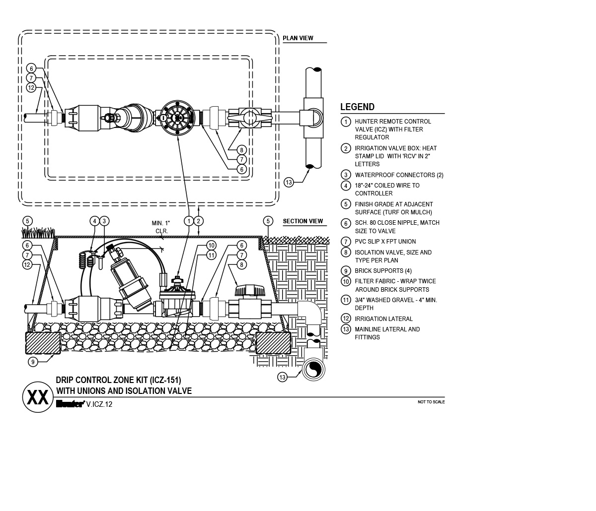 CAD - Drip Control Zone Kit (ICZ-151) with unions and isolation valve