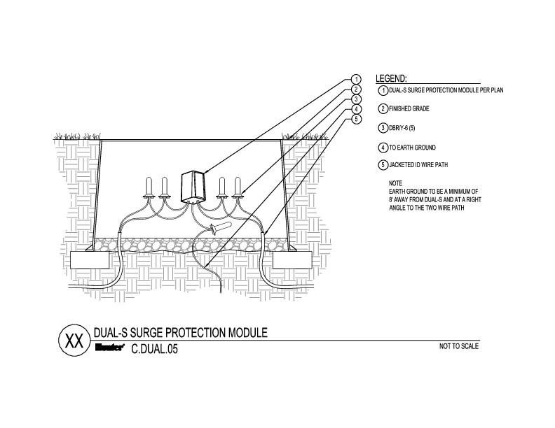 CAD - Dual S