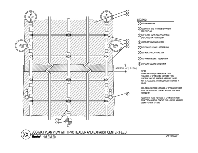 CAD - Eco-Mat Plan View with PVC Header and Exhaust Center Feed