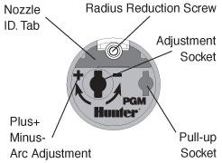 Diagram of how to adjust radius