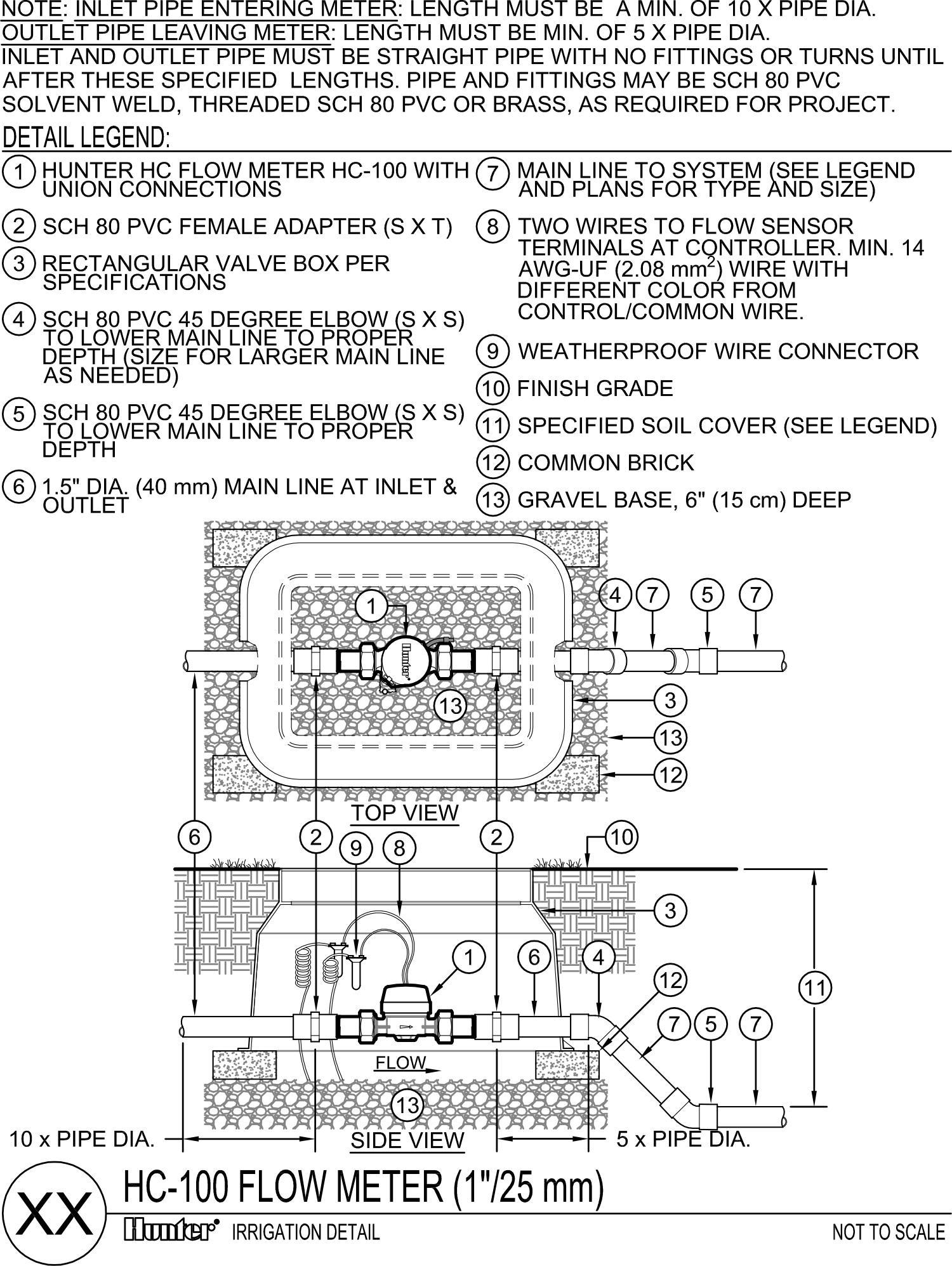CAD - HC Flow Meter-100