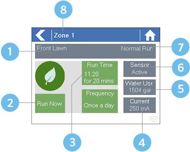 Pro Hc Manually Running A Zone Hunter Industries