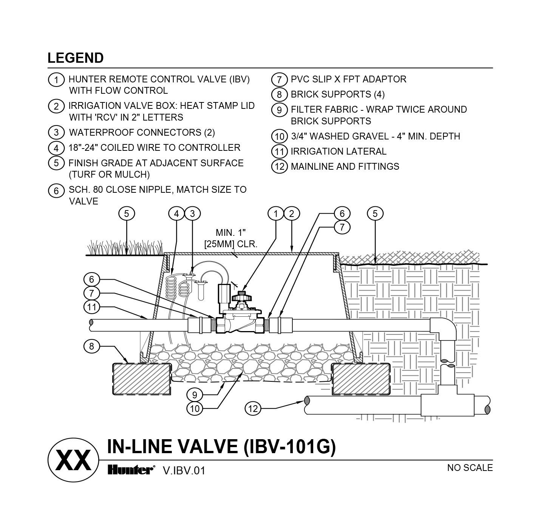 CAD - IBV-101G