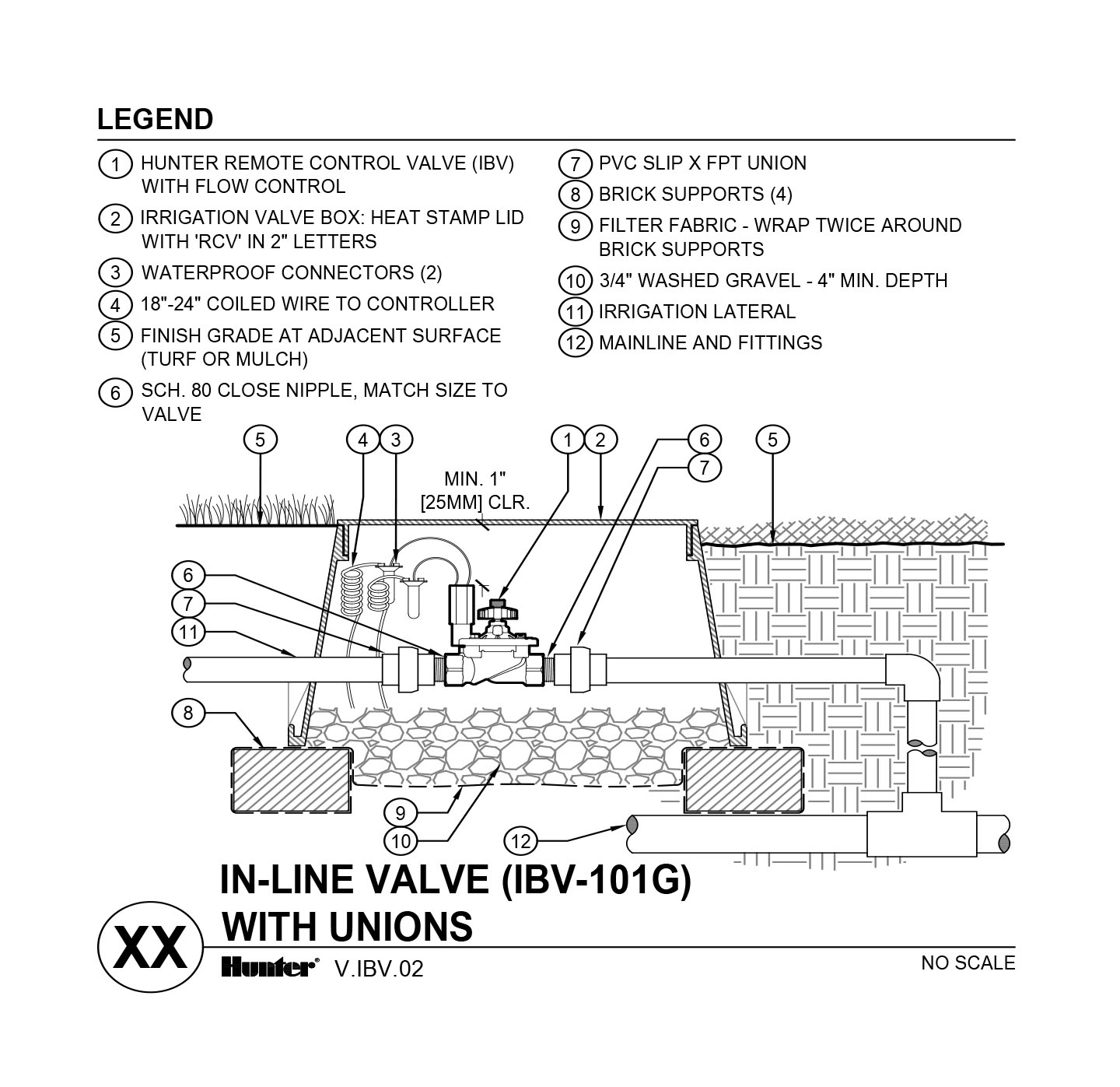 CAD - IBV-101G with unions