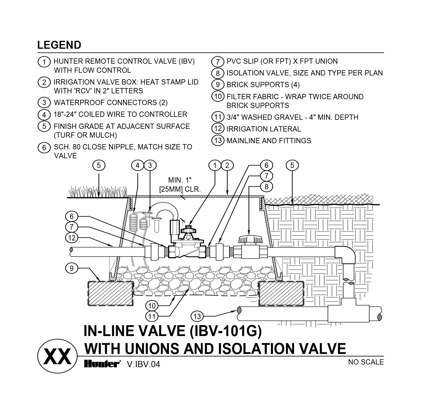 CAD - IBV-101G with unions and shutoff valve