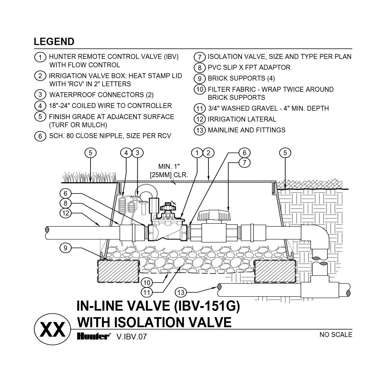 CAD - IBV-151G with shutoff valve