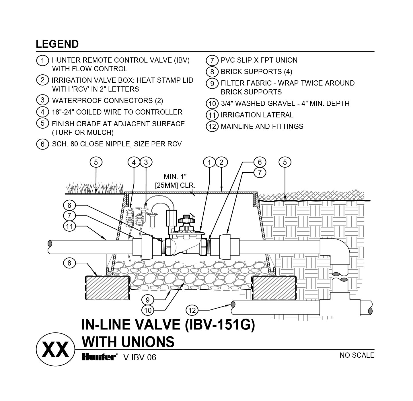 CAD - IBV-151G with unions