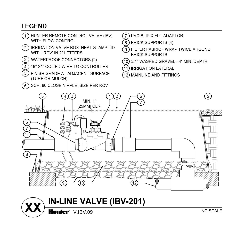CAD - IBV-201G