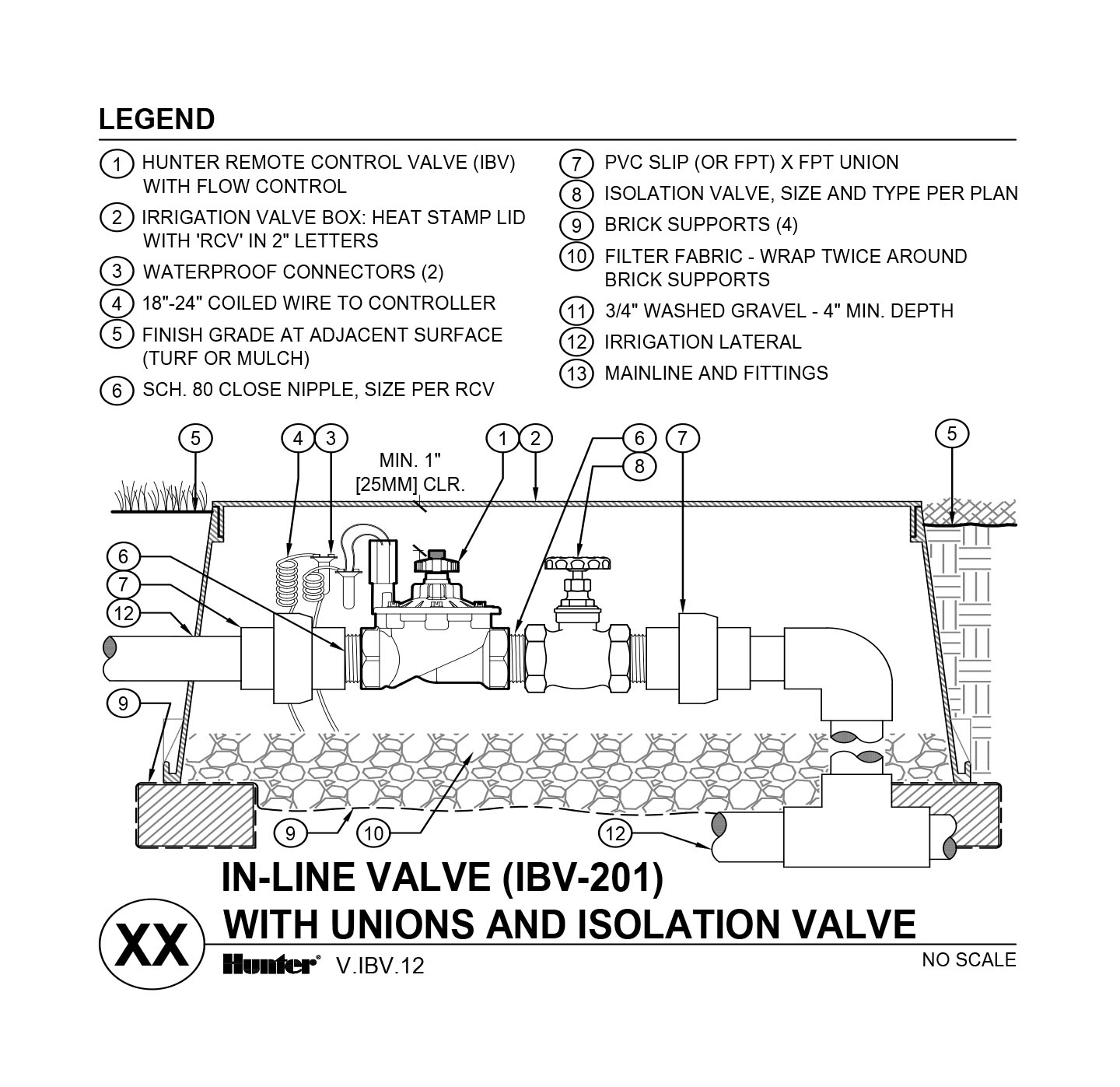 CAD - IBV-201G with unions and shutoff valve