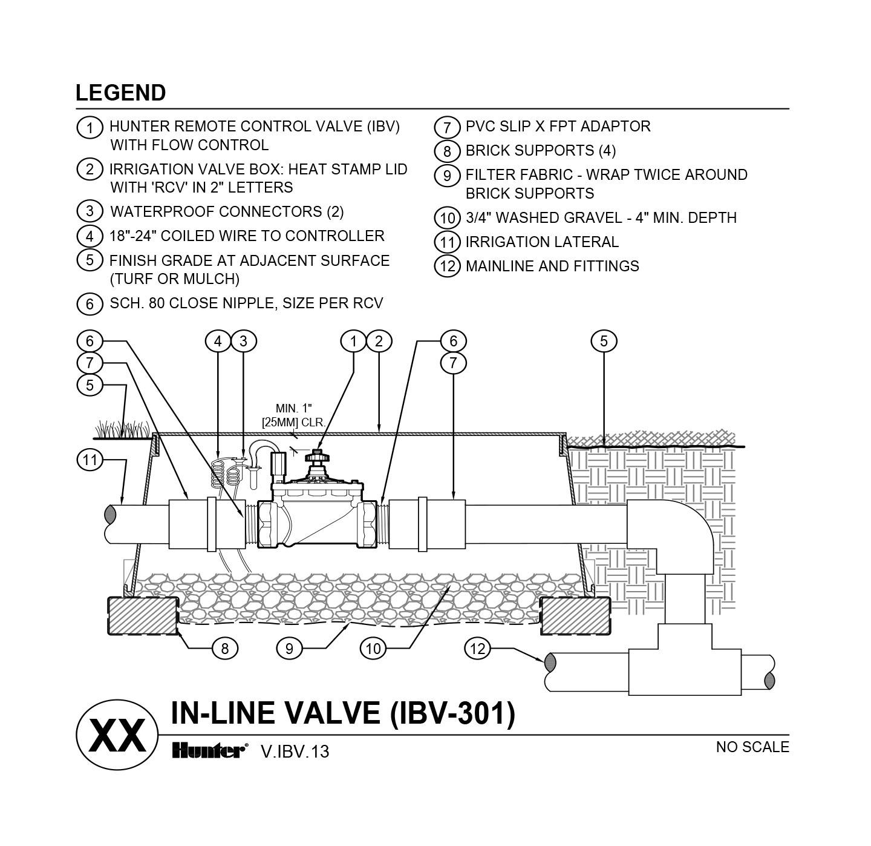 CAD - IBV-301G