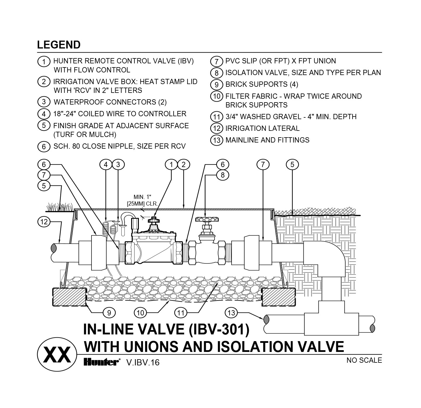 CAD - IBV-301G with unions and shutoff valve