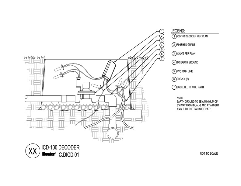 CAD - ICD 100