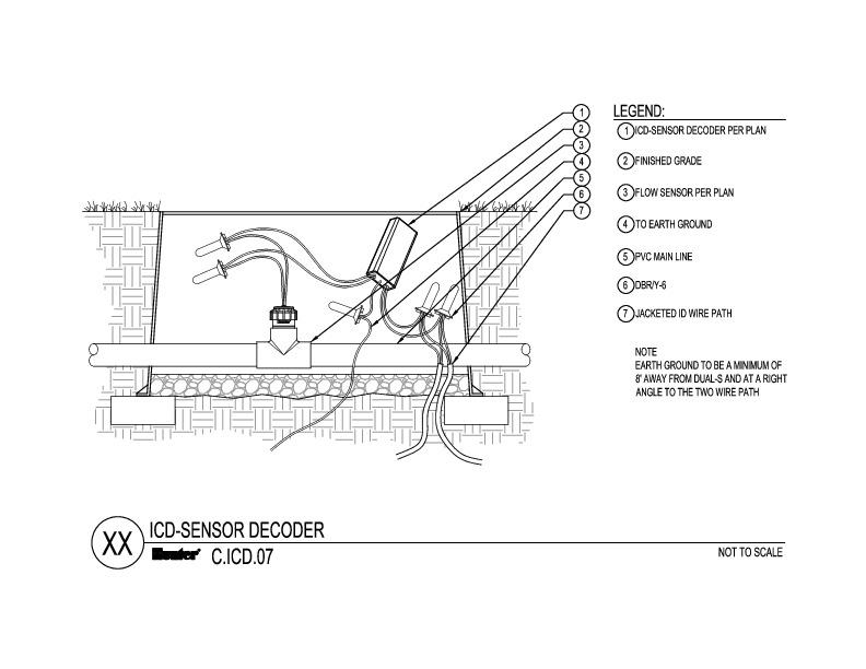 CAD - ICD Sensor