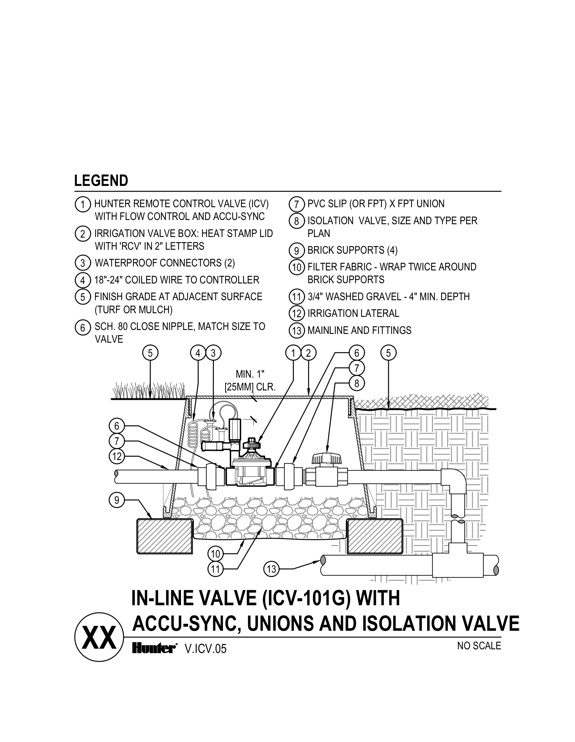 CAD - ICV-101G With Accu Sync
