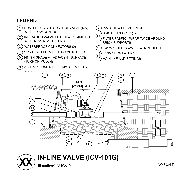CAD - ICV-101G