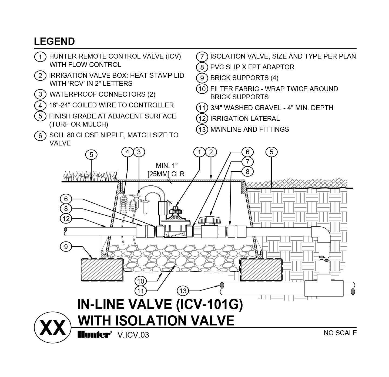 CAD - ICV-101G with shutoff valve
