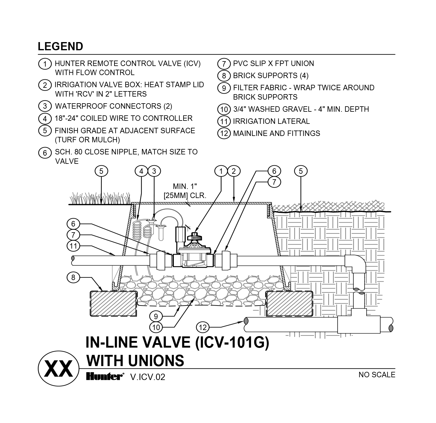 CAD - ICV-101G with unions