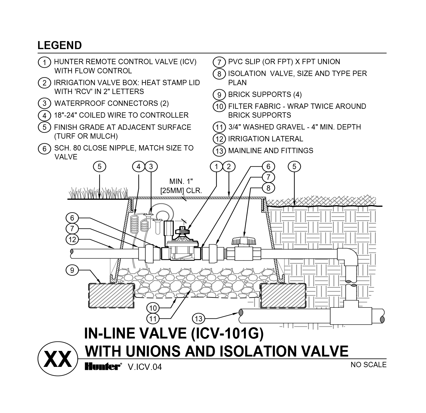 CAD - ICV-101G with unions and shutoff valve