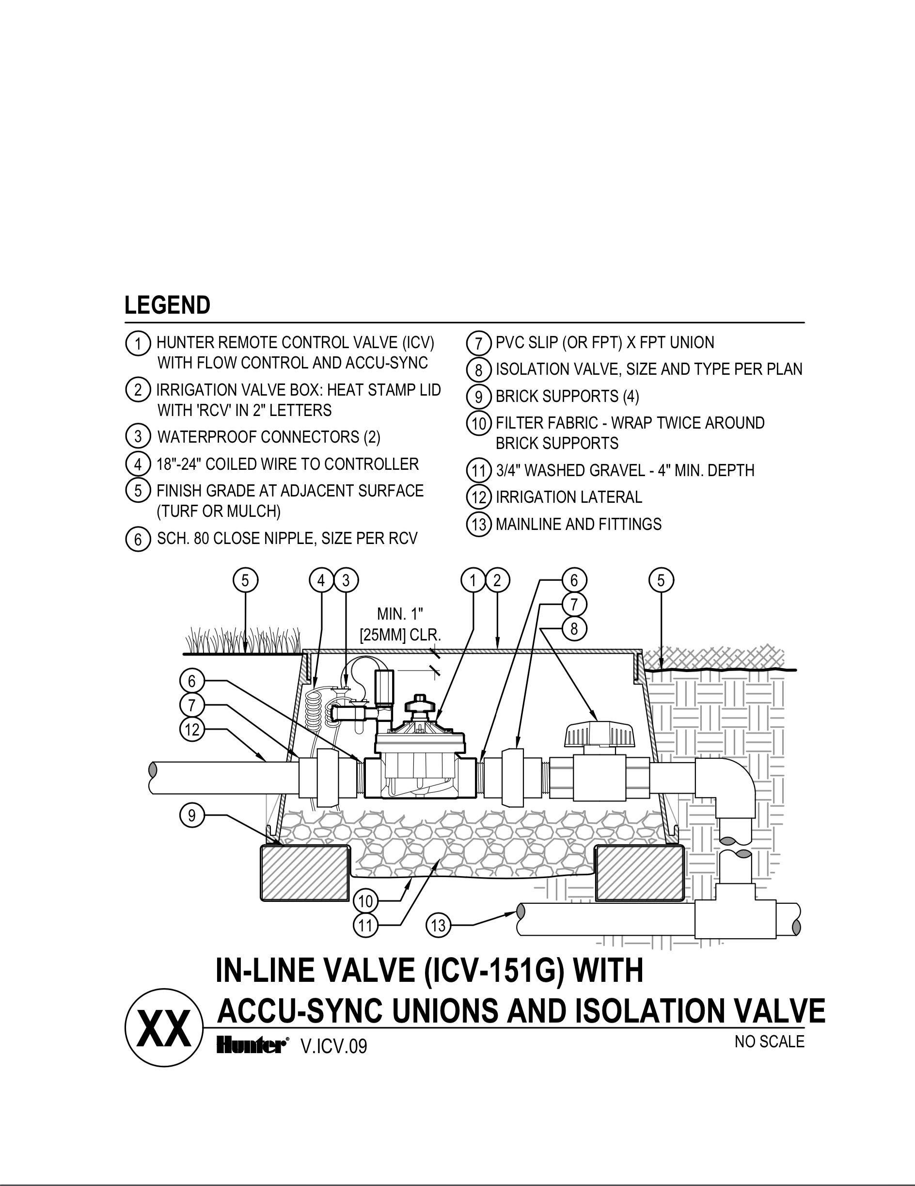 CAD - ICV-151G With Accu Sync