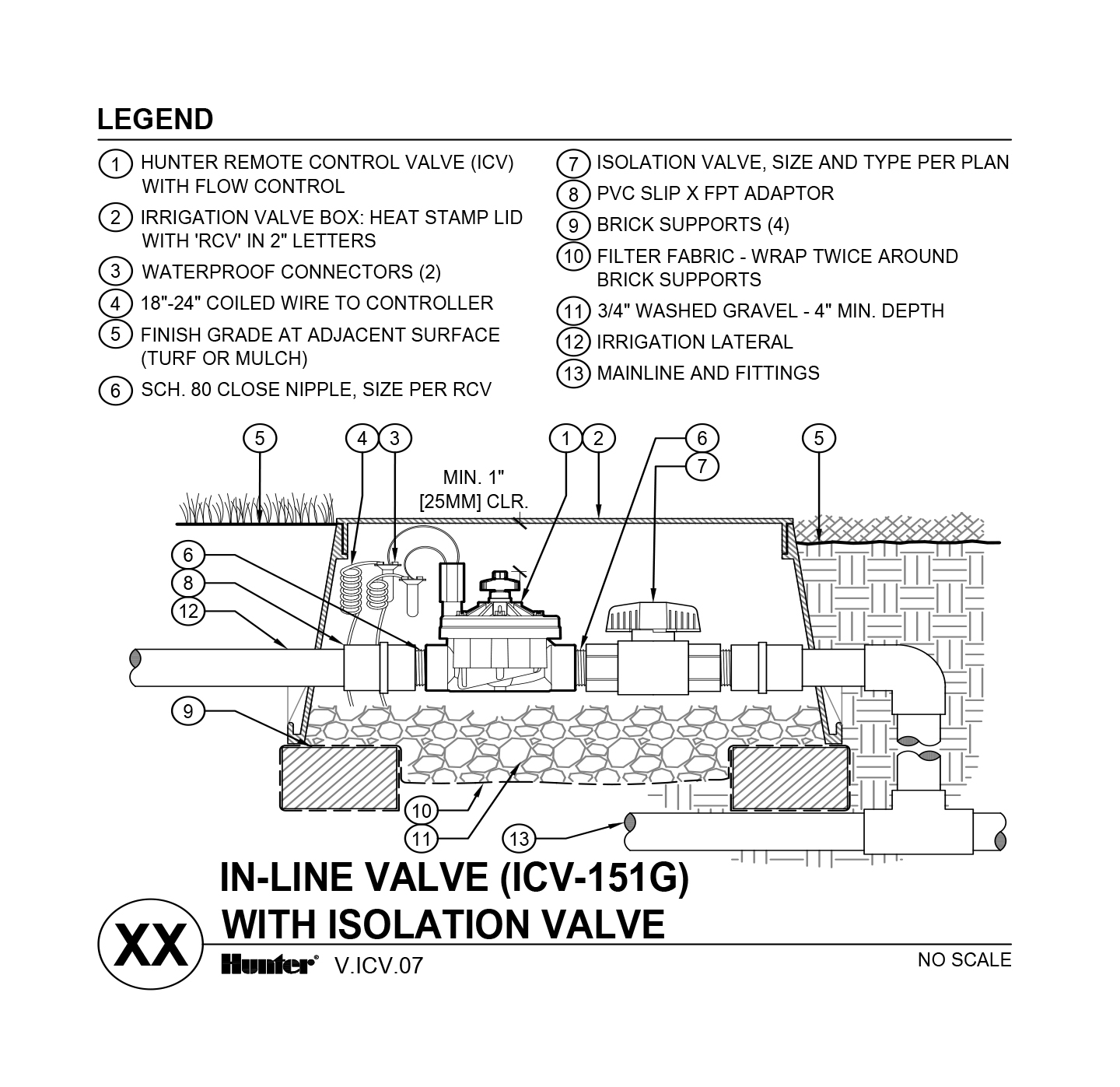 Hunter 380 Wiring Diagram - Wiring Diagrams List on