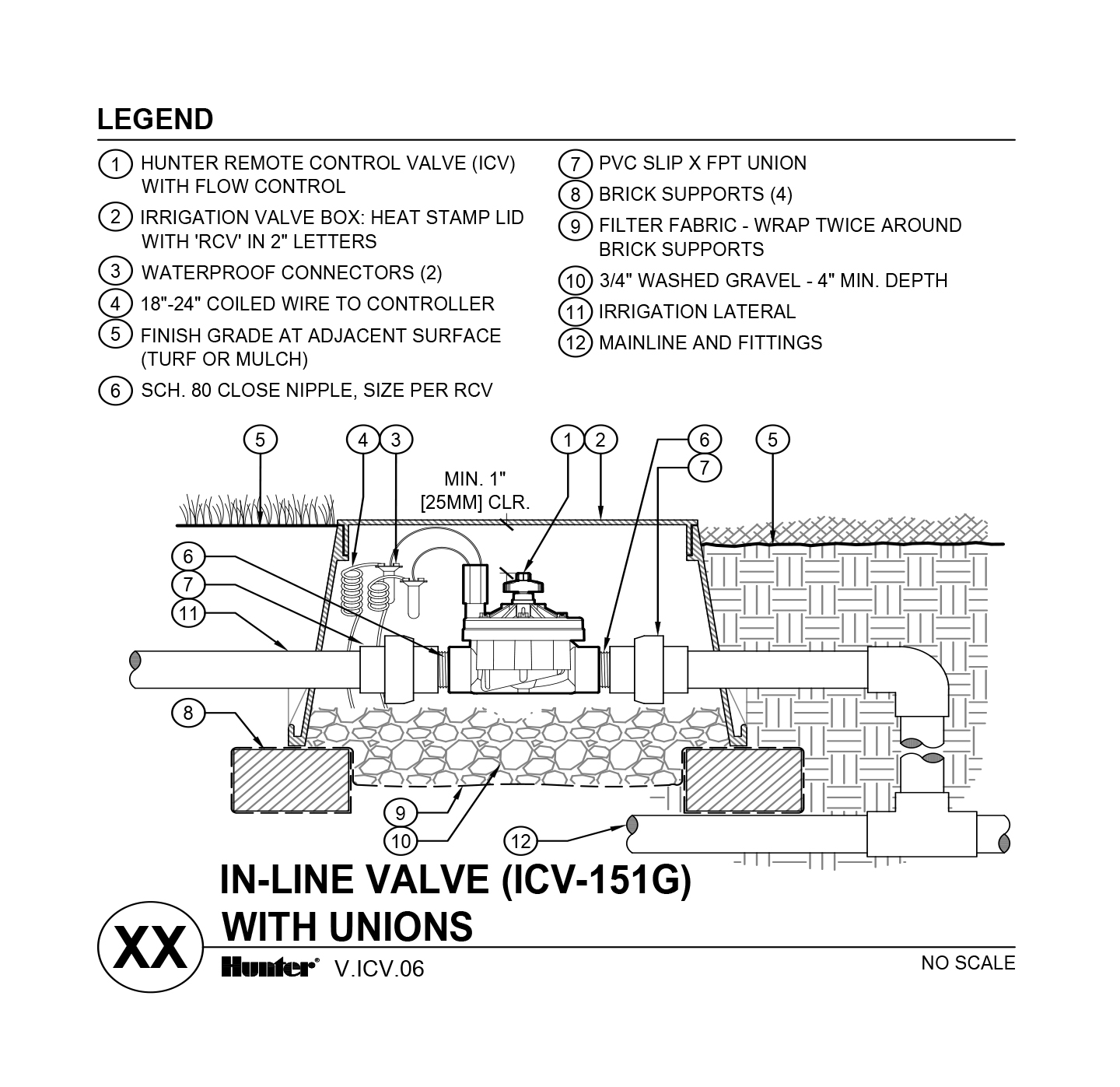 CAD - ICV-151G with unions