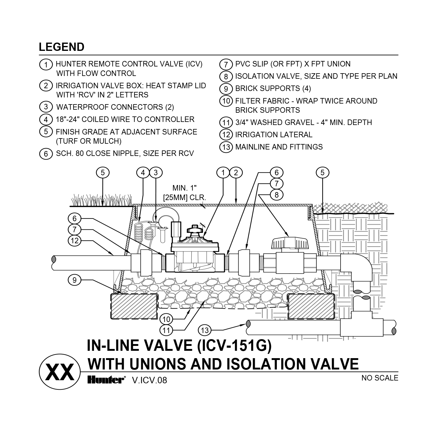 CAD - ICV-151G with unions and shutoff valve