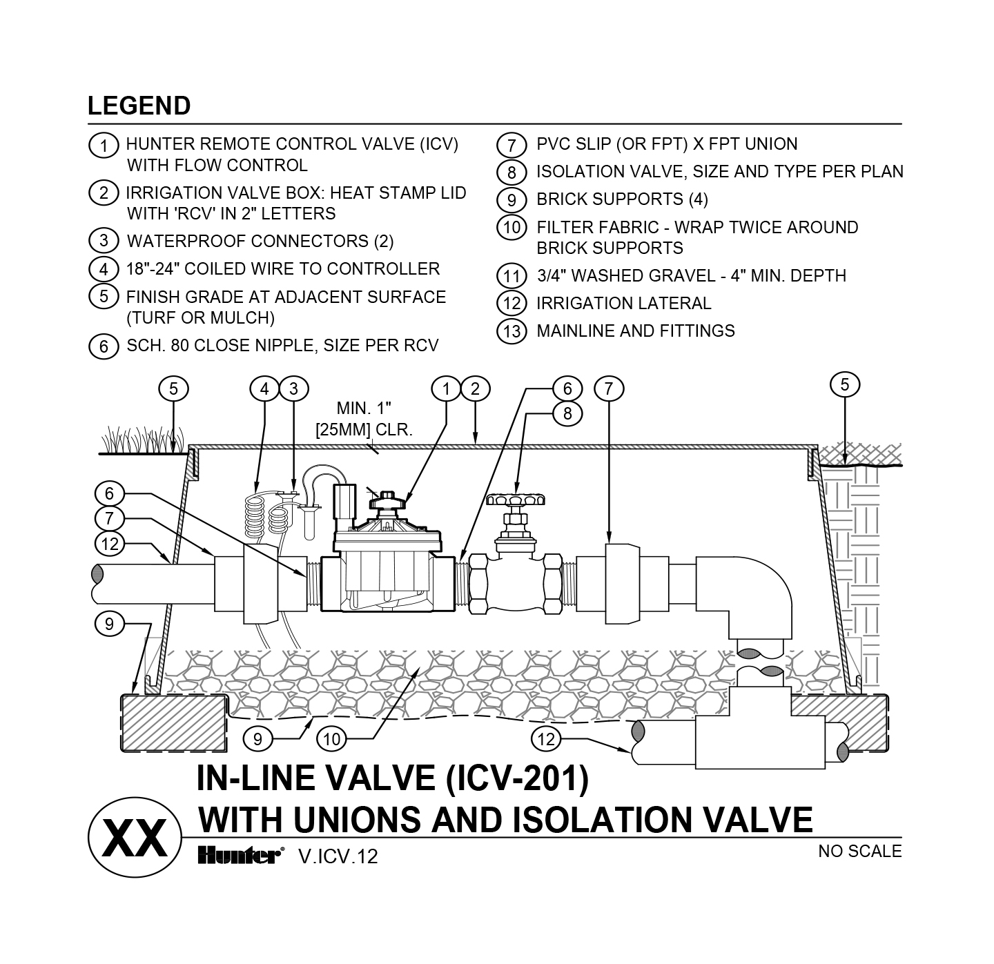 CAD - ICV-201G with unions and shutoff valve