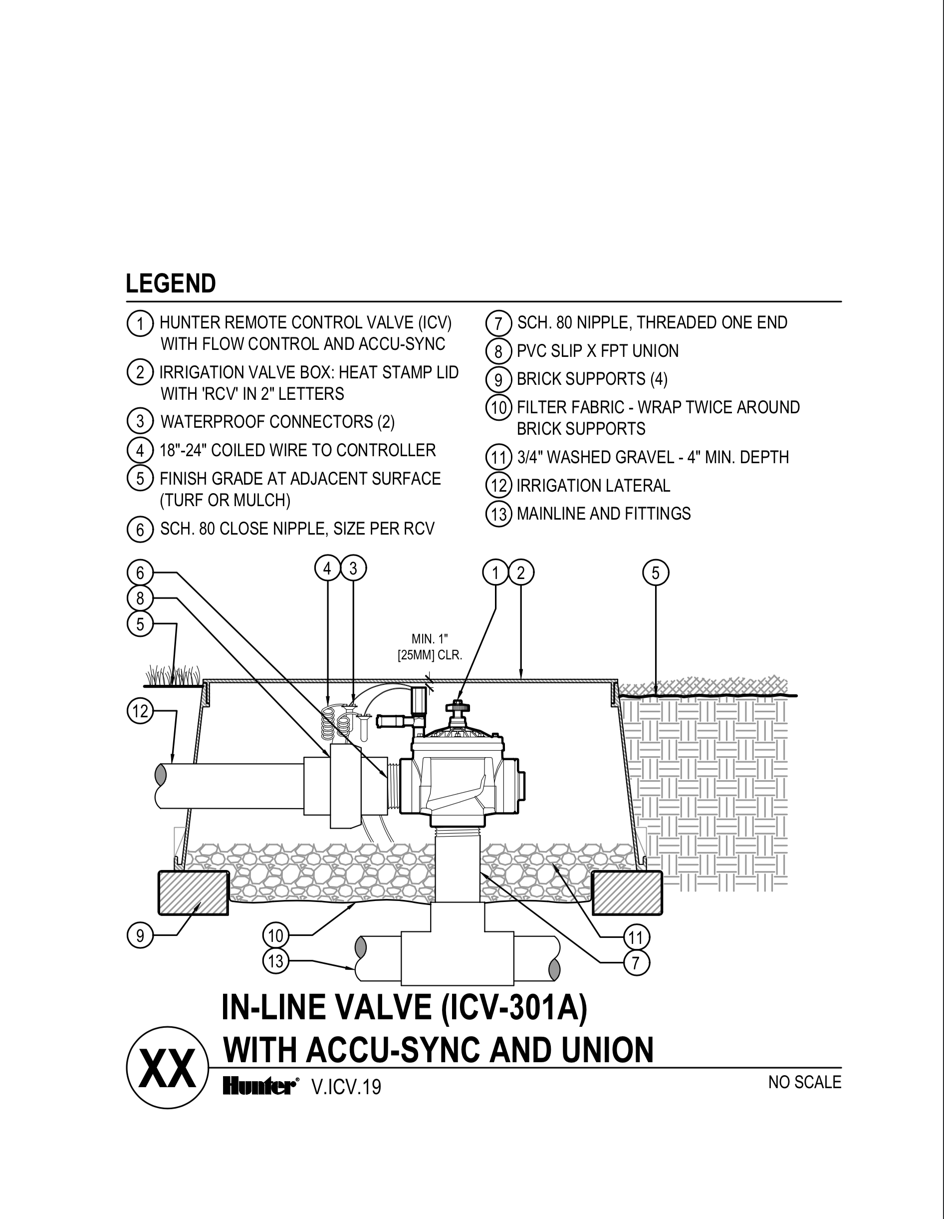 CAD - ICV-301A With Accu Sync