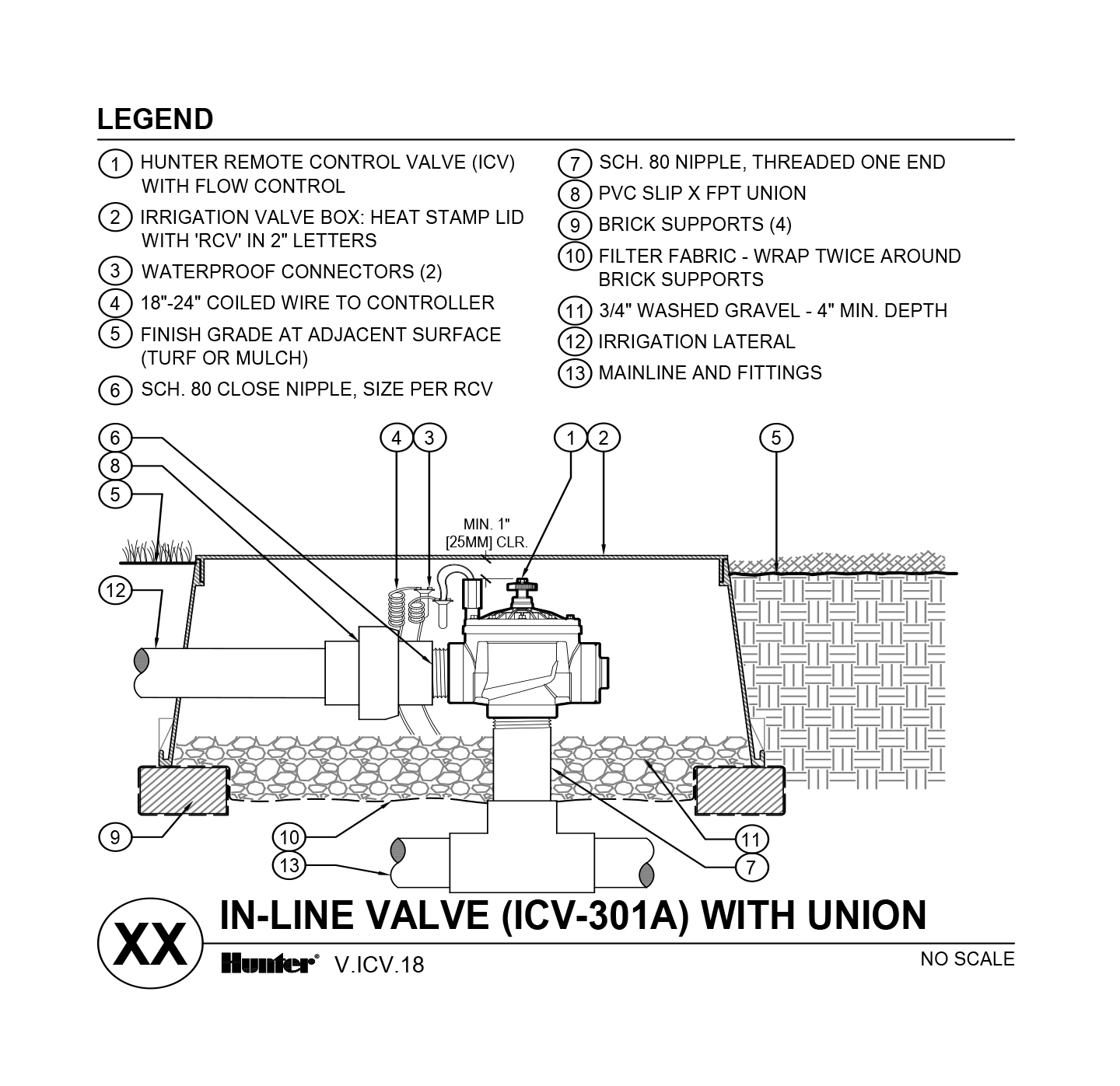 CAD - ICV-301A with unions