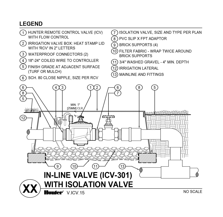 CAD - ICV-301G with shutoff valve