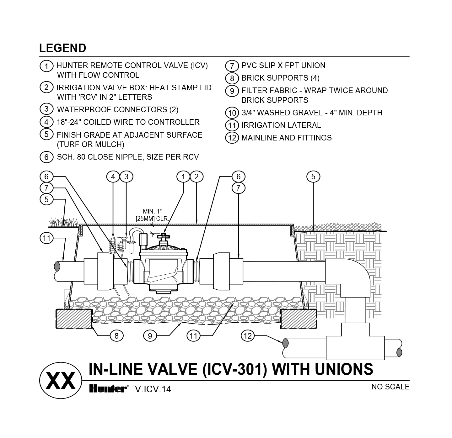 CAD - ICV-301G with unions