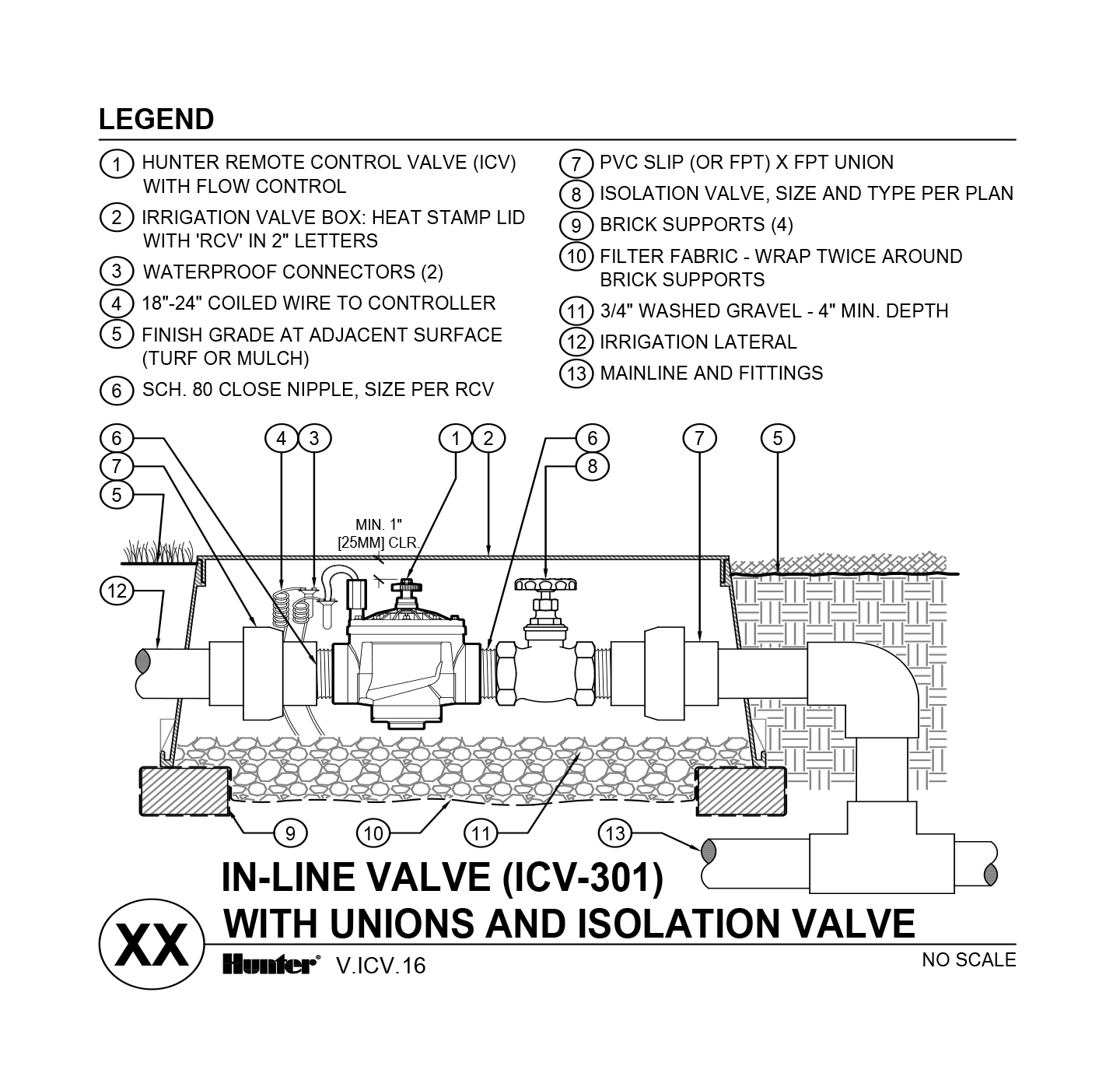 CAD - ICV-301G with unions and isolation valves