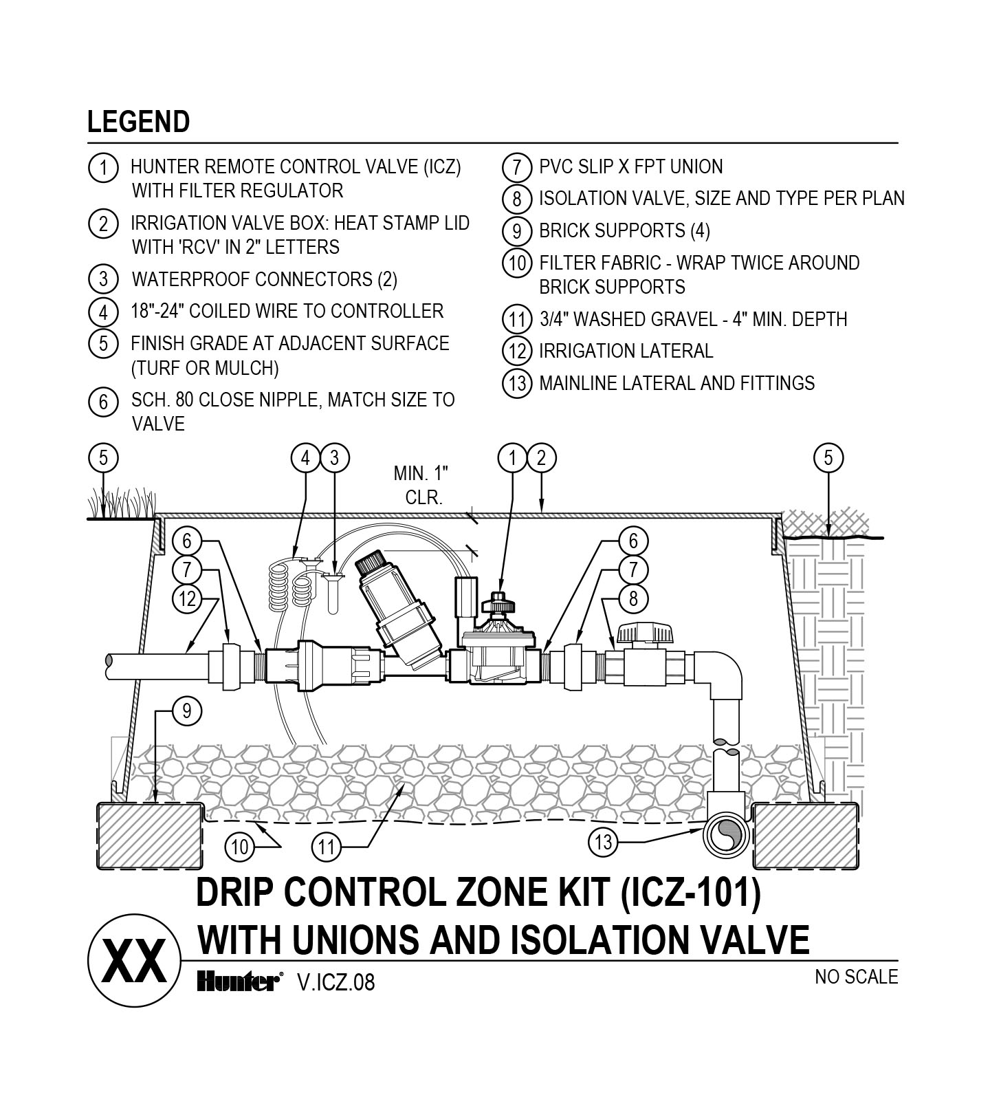 CAD - ICZ-101 with Unions and Shutoff Valve
