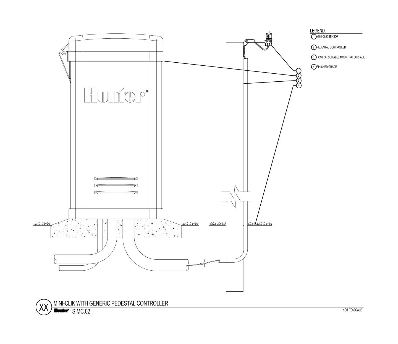 CAD - Mini Clik with Generic Pedestal Controller