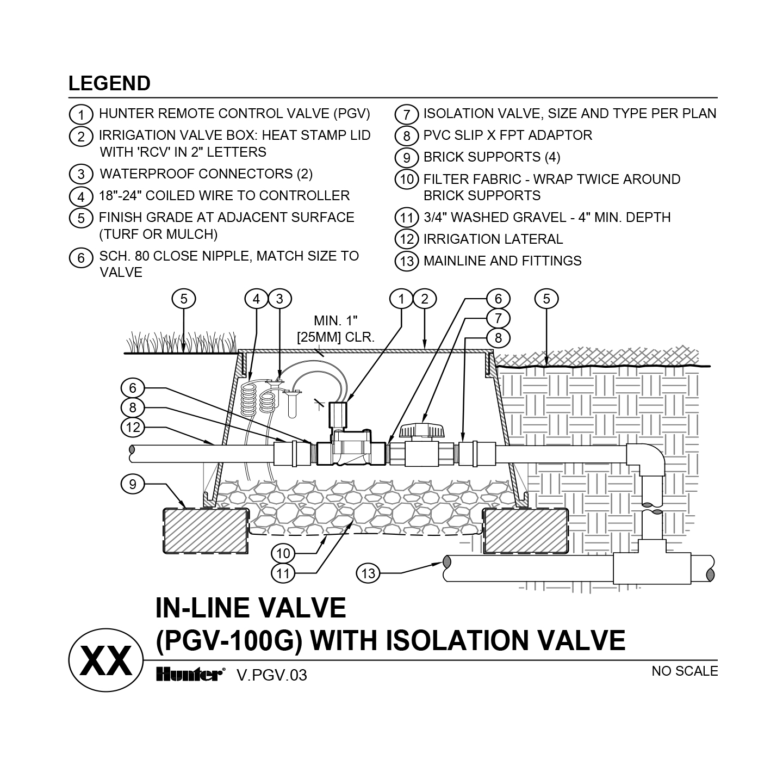 CAD - PGV-100G with shutoff valve