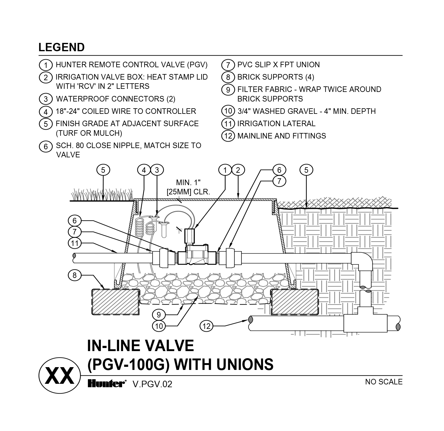CAD - PGV-100G with unions