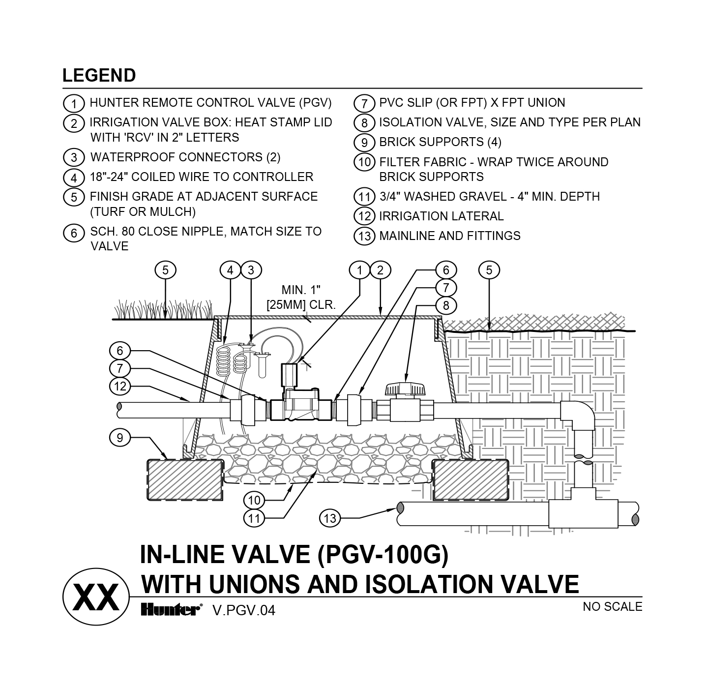 CAD - PGV-100G with unions and shutoff valve