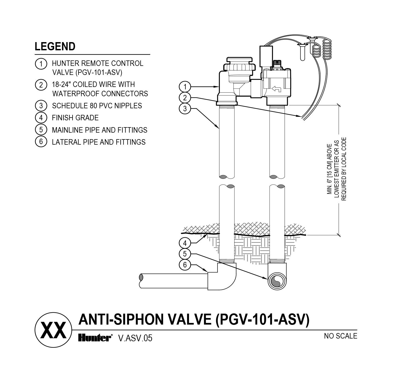 CAD - PGV-101-ASV